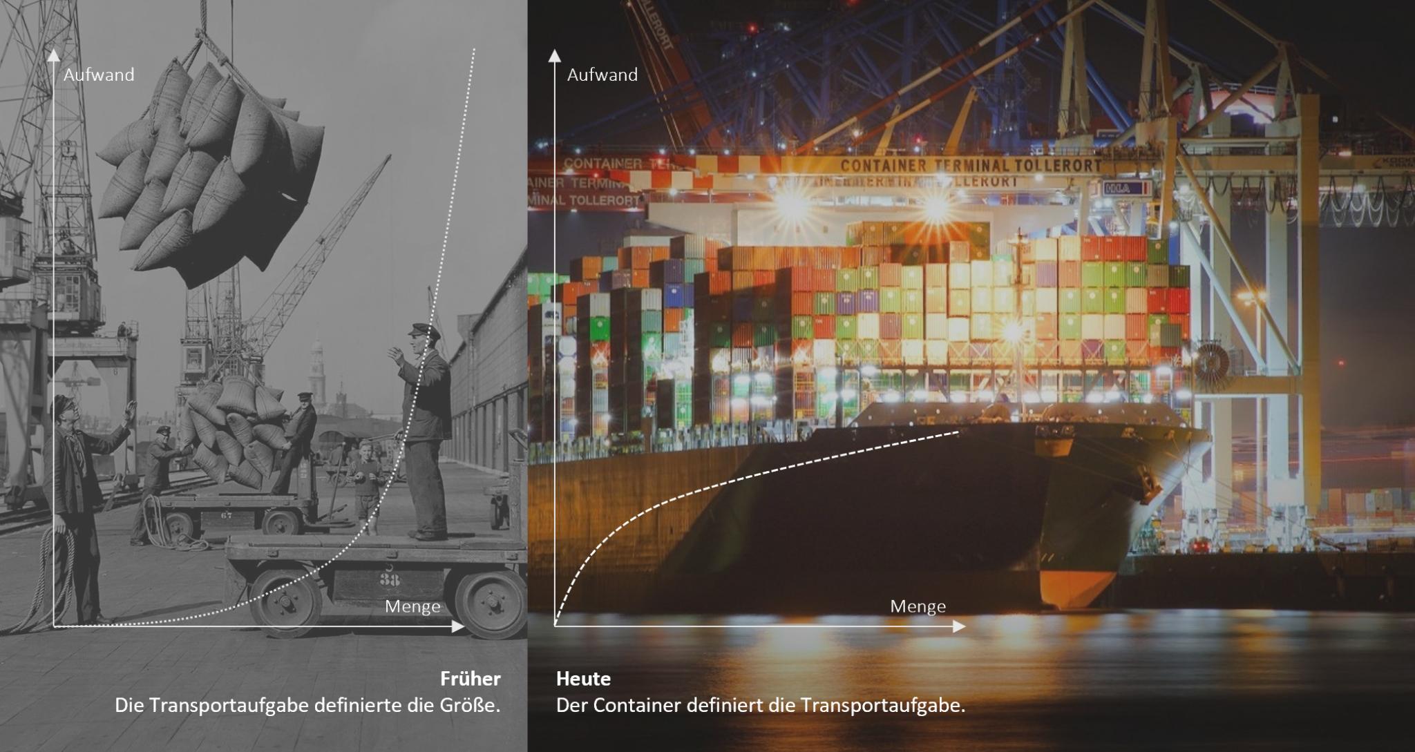 Die magische Timebox – Mit Zeitcontainern die Komplexität beherrschen